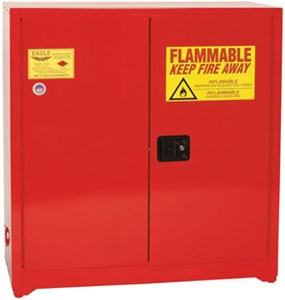 Manual Paint & Ink Safety Cabinets-40 Gal